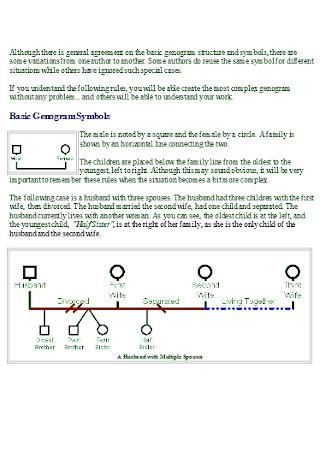 Basic Genogram Symbols Example