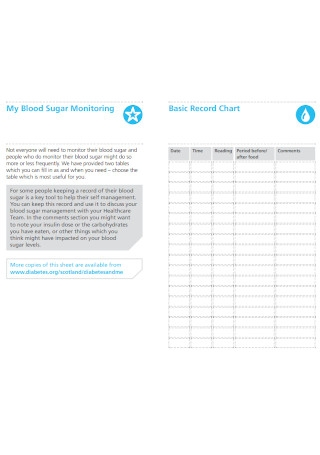 Blood Sugar Monitoring Record Chart