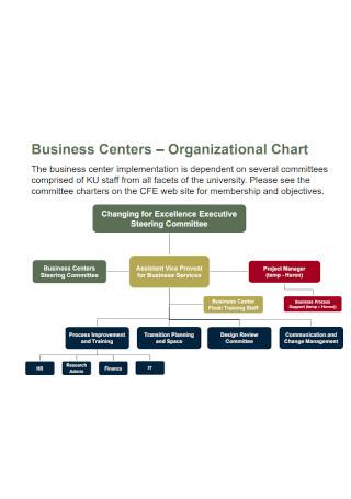 Business Centers Organizational Chart