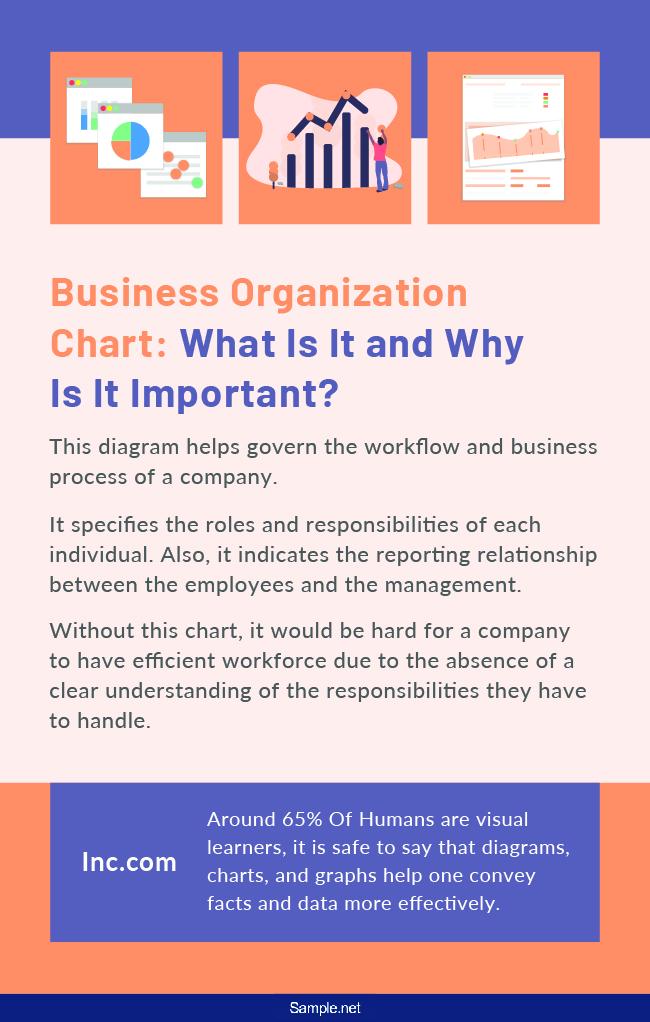 business-organization-chart