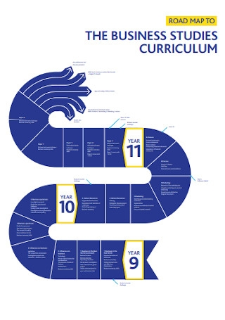 Business Studies Curriclum Roadmap