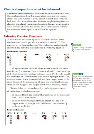 Chemical Equations Must be Balanced Template