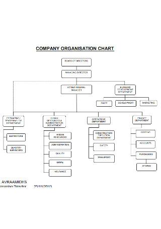 Company Business Organizational Chart