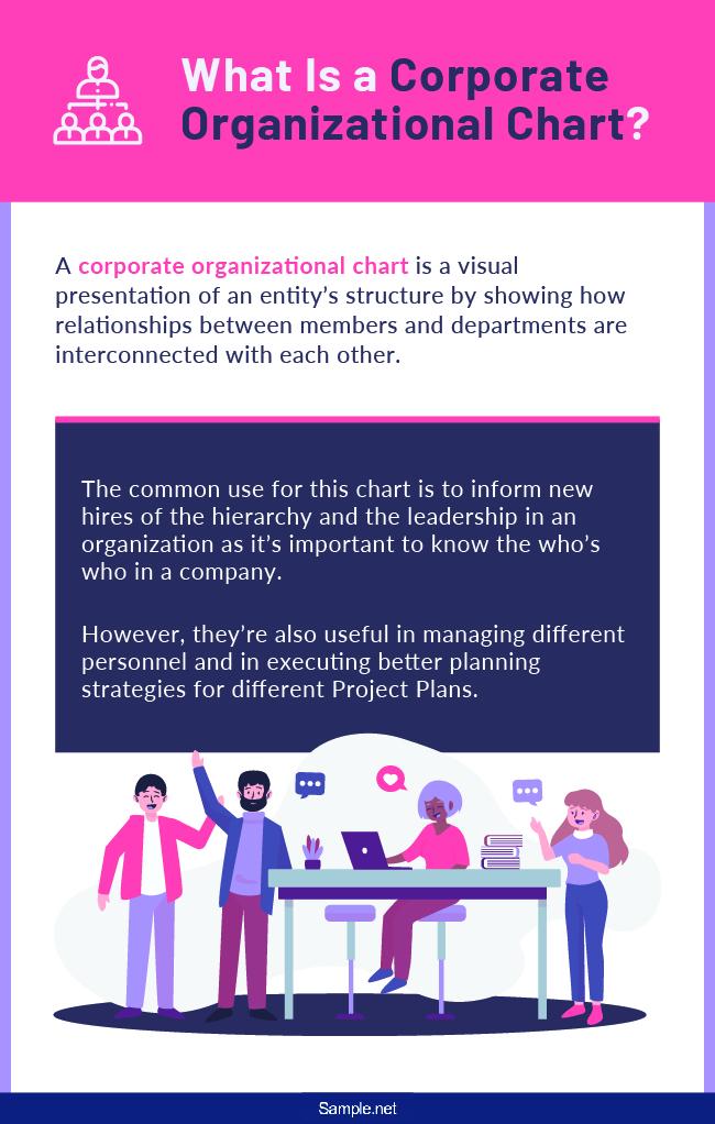 corporate-organizational-charts