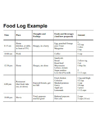 Food Log Example