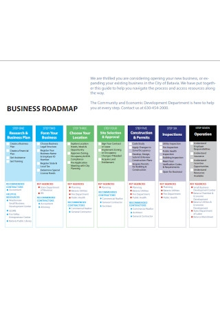 Formal Business Roadmap Template