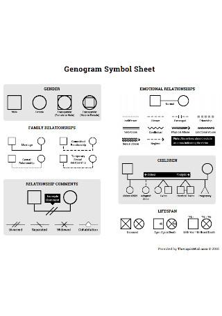 Genogram symbol Sheet Template