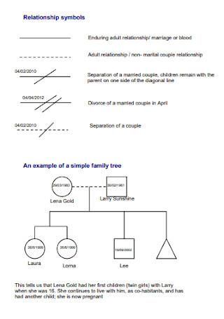 Genograms Relationship Symbols