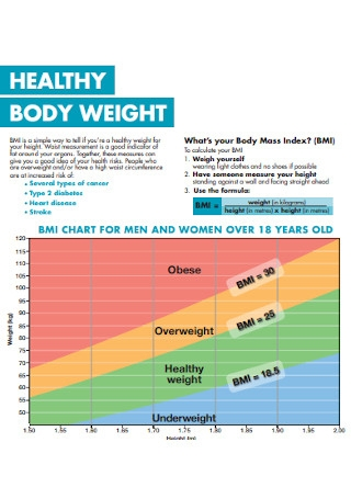 Healthy Body Weight Chart Template