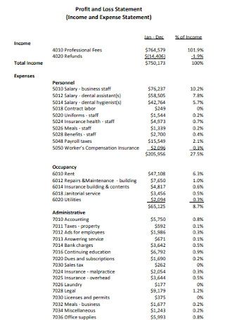 Income Profit and Loss Statement