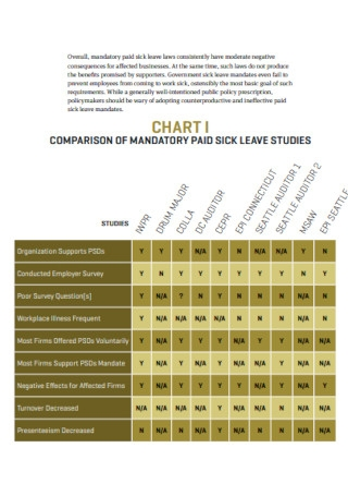 Mandatory Paid Sick Leave Template