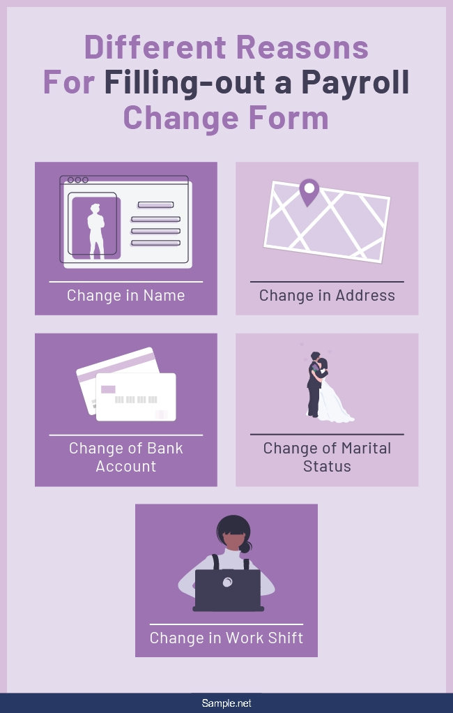 payroll-change-forms