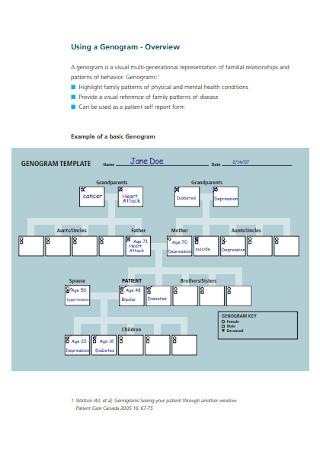 Printable Genogram Template