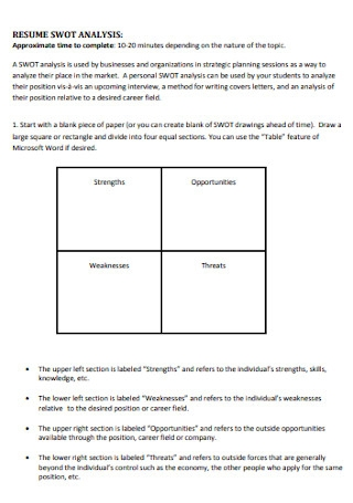 Resume SWOT Analysis Template