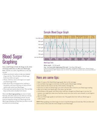Sample Blood Sugar Graph