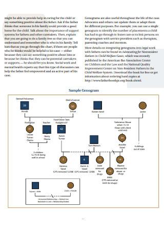 Sample Genogram Family Symbols