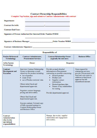 Sample Ownership Contract Template