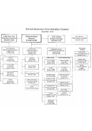 School Business Administration Organizational Chart