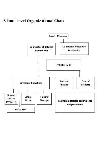 School Level Organizational Chart
