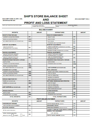 Ships Store Profit and Loss Statement