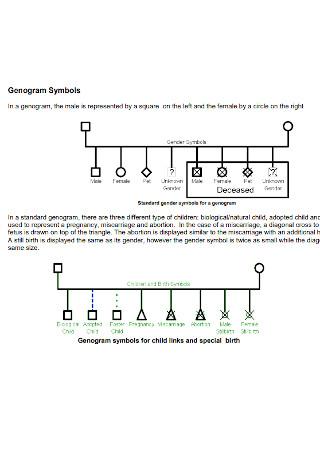 Simple Genogram Symbols Template