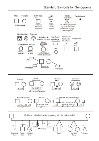 24 Sample Genogram Templates Symbols In Pdf Ms Word