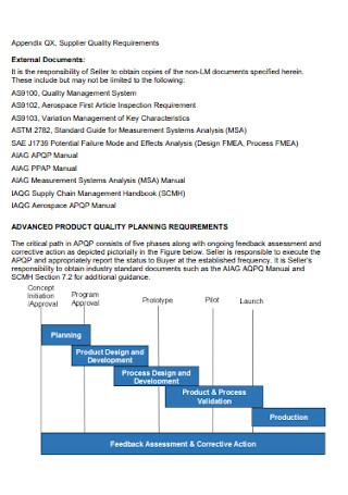 Advanced Product Quality Plan