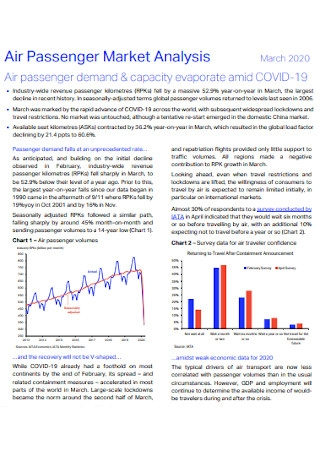Air Passenger Market Analysis