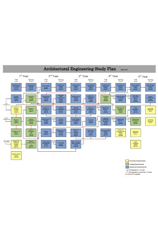 Architectural Engineering Study Plan