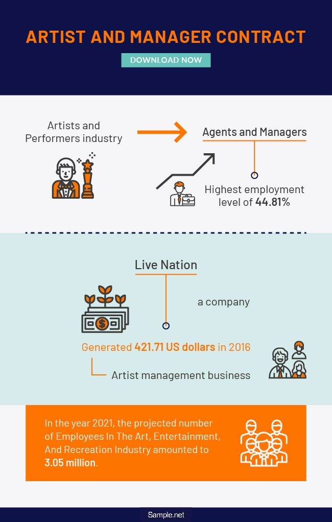 artist-and-manager-contract