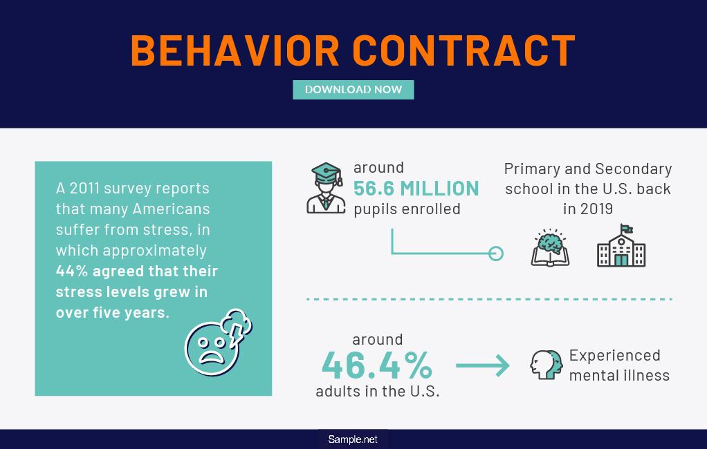 behavior-contract