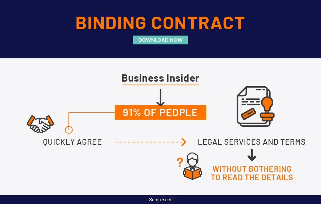 binding-contract