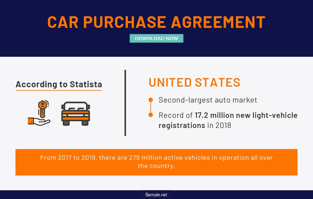 car-purchase-agreement