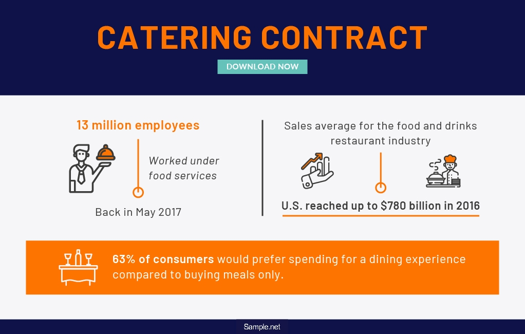 catering-contract