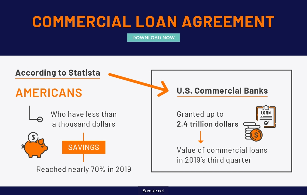 commercial-loan-agreement