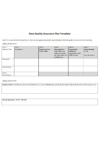 Data Quality Assurance Plan Template