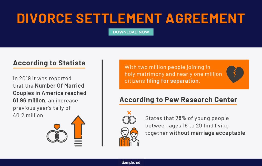 divorce-settlement-agreement