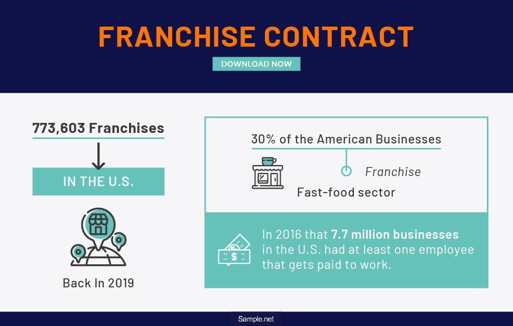 franchise-contract