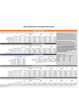 Meal Plan Rates Template