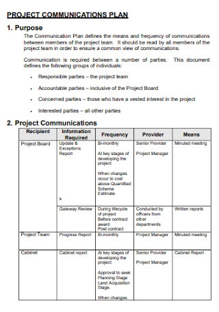 Sample Project Communication Plan