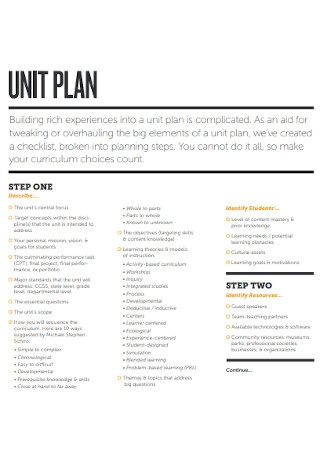 Sample Unit Plan Template