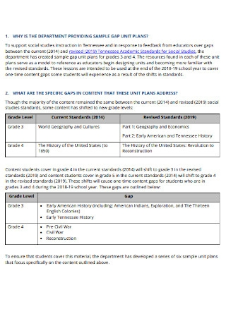 Social Studies Unit Plan Template