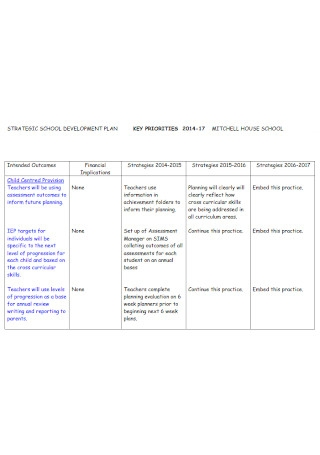 Strategic School Development Plan