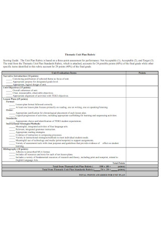 Thematic Unit Plan Template