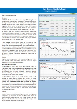 Agri Commodities Daily Report