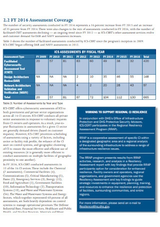Annual Assessment Report Template