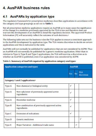 Business Assessment Report