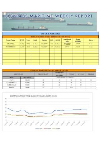 Compass Maritime Weekly Report