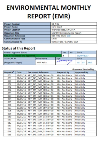 Environmental Monthly Report