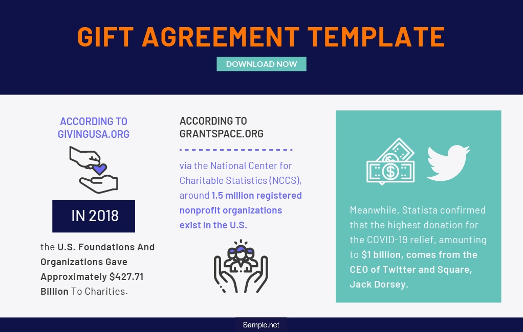 gift-agreement-template